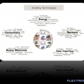 flextronics-intro-jd-final-presentation_page_02