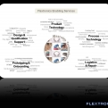 flextronics-intro-jd-final-presentation_page_03