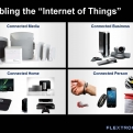 flextronics-intro-jd-final-presentation_page_09