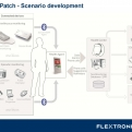wearabletechnologies_flexmedical_a03_page_11