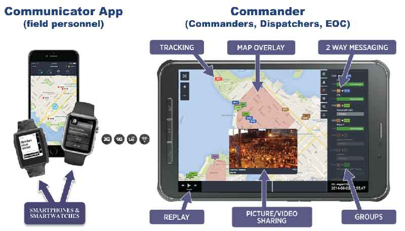 CommandWear Wearable Saves Lives | Wearable Technologies