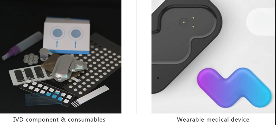 Wearables for fitness