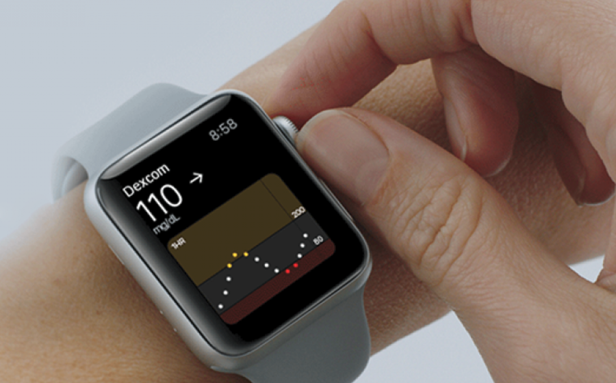 Glucose Monitoring Watch >> Wearable Devices To Manage Diabetes Wearable Technologies