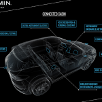 Garmin automotive solutions ces