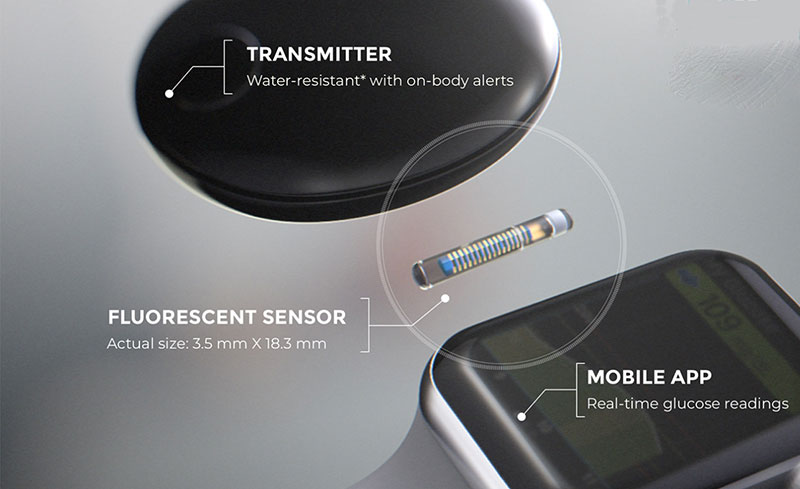 A sensor and a smartwatch