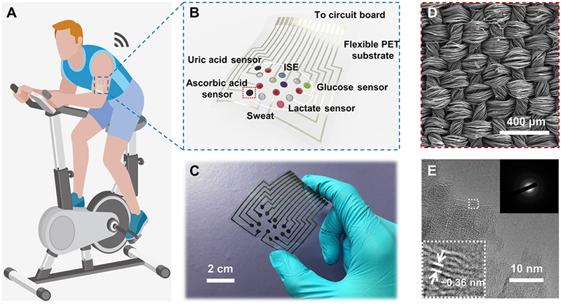 Silk patch monitors sweat biomarkers