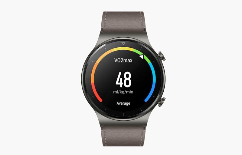 Huawei Health Care Wearables