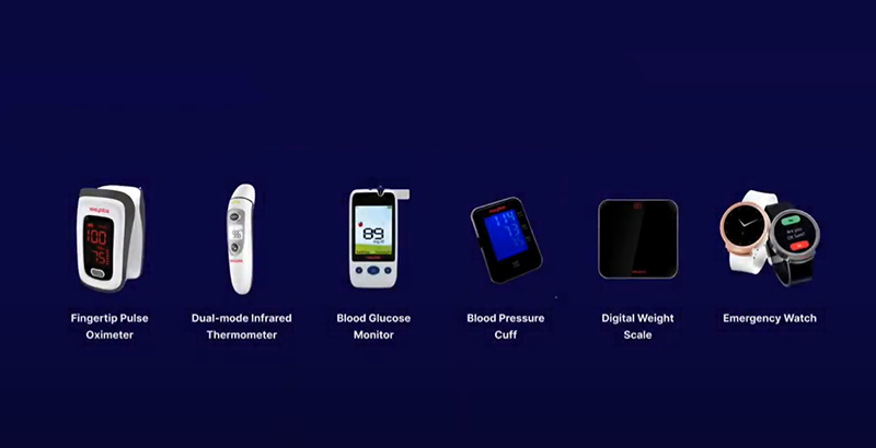 Various forms of wearable devices
